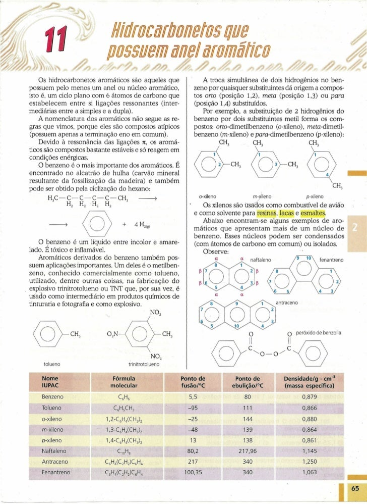 HId {O rciàJ{!oJOfIItetn5 fiUte                          PO55Ute iàJfIIteI iàJ{fOJ. rificO    Os hidrocarbonetos aromático...