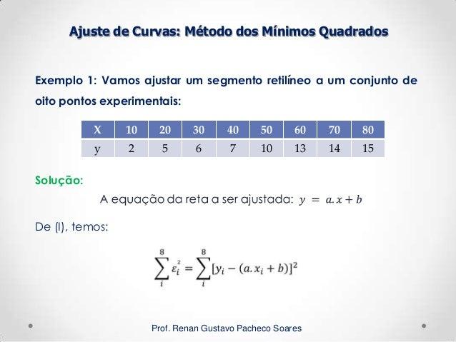 Ajuste de curvas forex