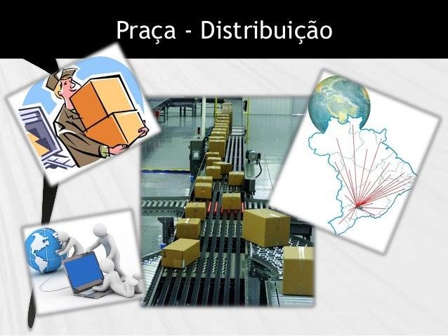 Administração em Marketing - Praça, Distribuição e Logística- Aula 13
