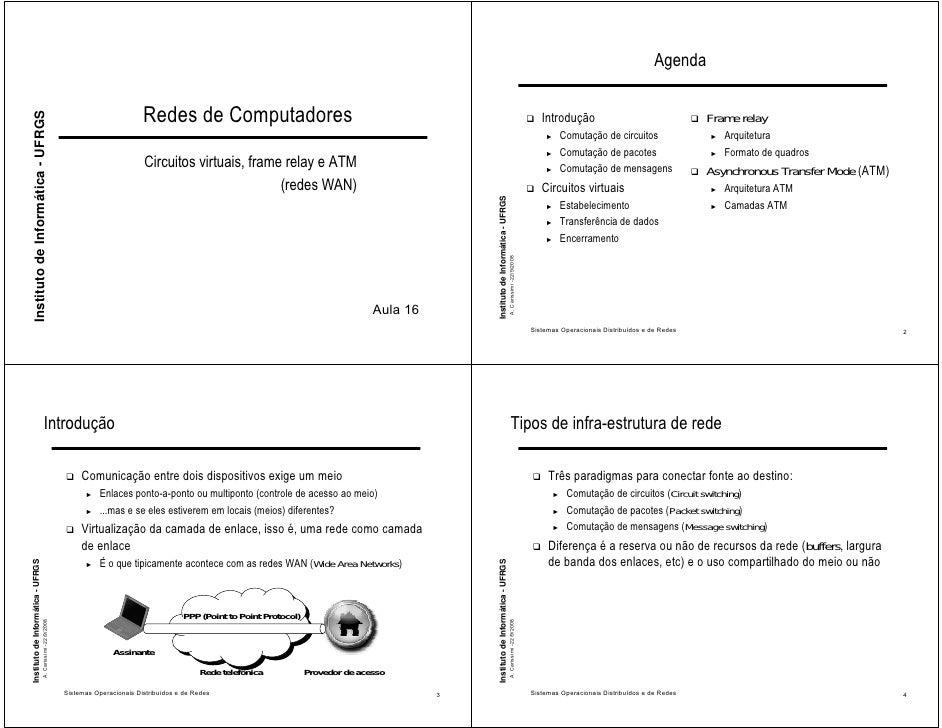 Agenda                                                                                        Redes de Computadores      I...