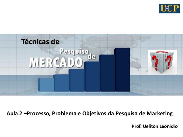 Técnicas de  Aula 2 –Processo, Problema e Objetivos da Pesquisa de Marketing Prof. Ueliton Leonidio