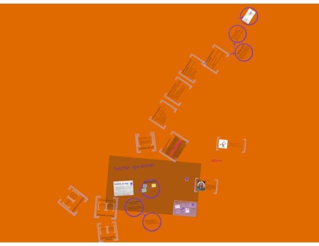 Gerência de Processos, Gerência de Memória - Sistemas Operacionais