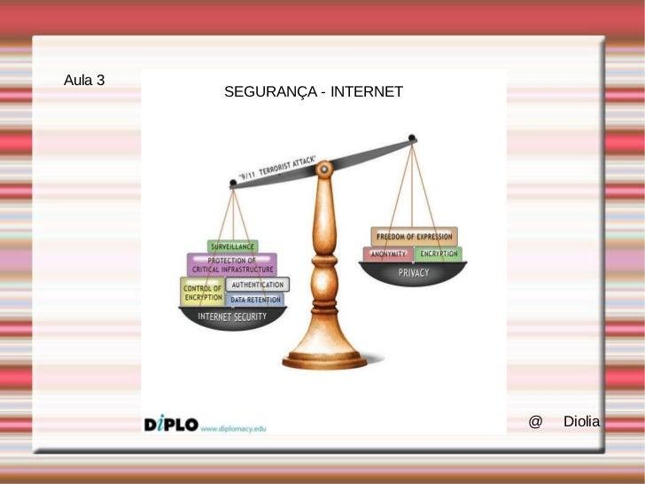 Aula 3 - Governança da Internet