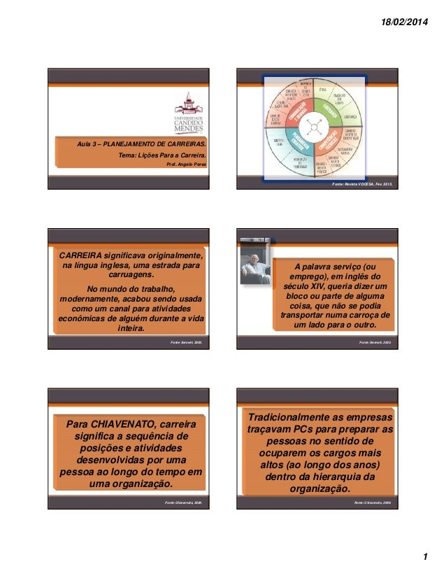 18/02/2014  Aula 3 – PLANEJAMENTO DE CARREIRAS. Tema: Lições Para a Carreira. Prof. Angelo Peres  Fonte: Revista VOCESA, F...