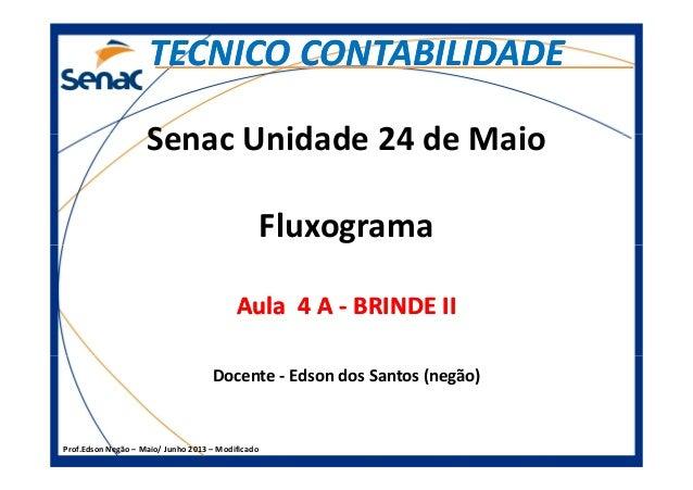 Aula 4.a.   fluxograma.pptm