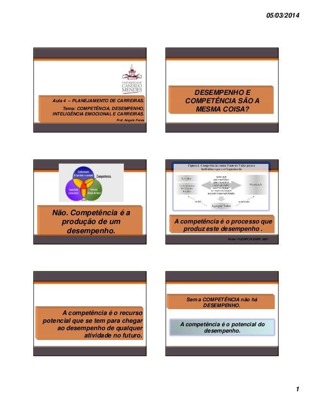 05/03/2014  Aula 4 – PLANEJAMENTO DE CARREIRAS. Tema: COMPETÊNCIA, DESEMPENHO, INTELIGÊNCIA EMOCIONAL E CARREIRAS.  DESEMP...