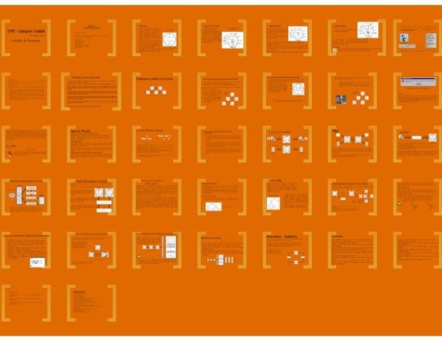 Processos - Sistemas Operacionais