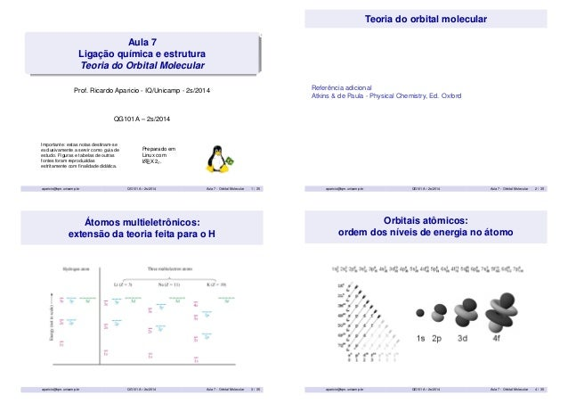 Aula 7  Ligação química e estrutura  Teoria do Orbital Molecular  Prof. Ricardo Aparicio - IQ/Unicamp - 2s/2014  QG101A – ...