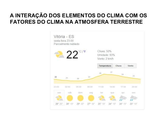 A INTERAÇÃO DOS ELEMENTOS DO CLIMA COM OS FATORES DO CLIMA NA ATMOSFERA TERRESTRE
