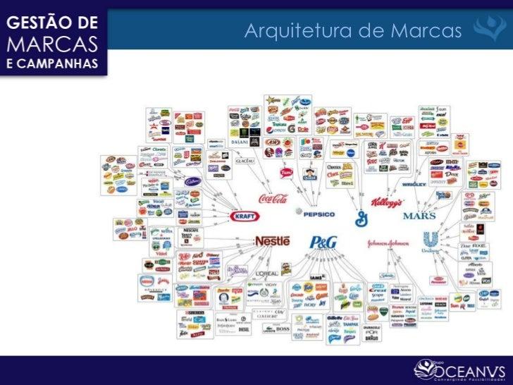 Aula gestão de_marcas_e_campanhas_parte6