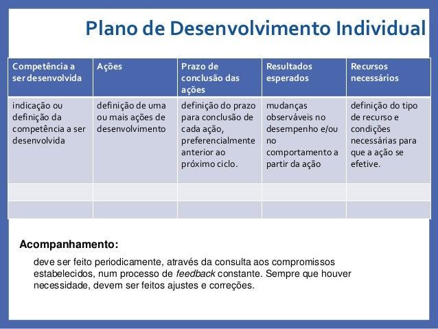 Competência individual e a capacidade de mobilizar e colocar em ação conhecimentos 1