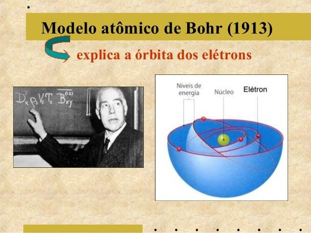Modelo atômico de Bohr (1913)    explica a órbita dos elétrons