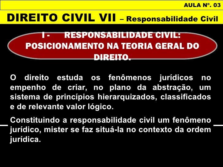 AULA Nº. 03DIREITO CIVIL VII           – Responsabilidade Civil       I-  RESPONSABILIDADE CIVIL:    POSICIONAMENTO NA TEO...