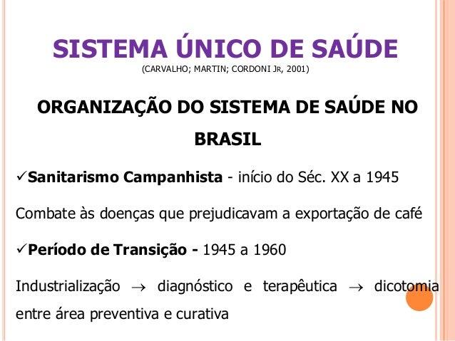 SISTEMA ÚNICO DE SAÚDE  (CARVALHO; MARTIN; CORDONI JR, 2001)  ORGANIZAÇÃO DO SISTEMA DE SAÚDE NO  BRASIL  Sanitarismo Cam...