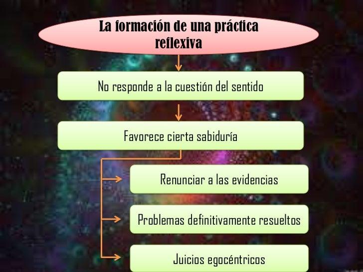 La formación de una práctica          reflexivaNo responde a la cuestión del sentido     Favorece cierta sabiduría        ...