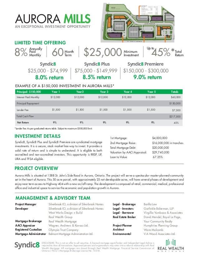 Aurora mills term sheet revised vf