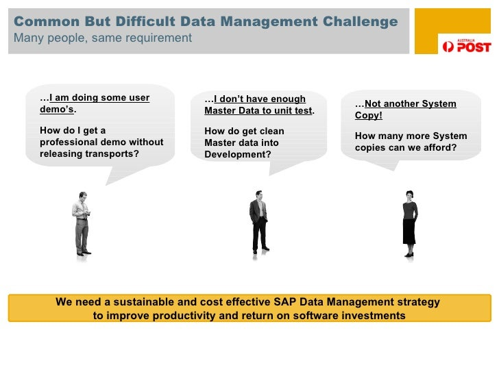 Common But Difficult Data Management Challenge Many people, same requirement … I am doing some user demo's .  How do I get...