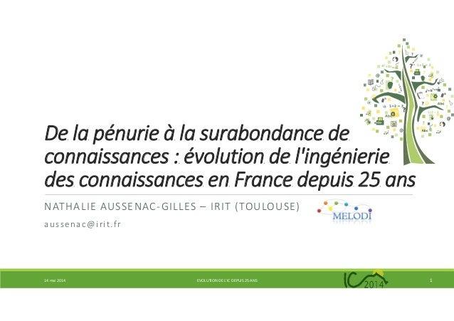 De la pénurie à la surabondance de connaissances : évolution de l'ingénierie des connaissances en France depuis 25 ans NAT...