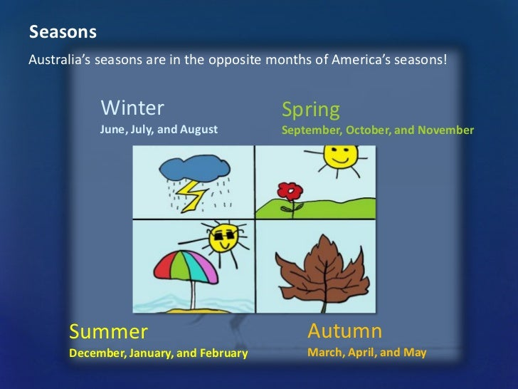 Designed by Teachers Months of the Year & Days of the Week with ...