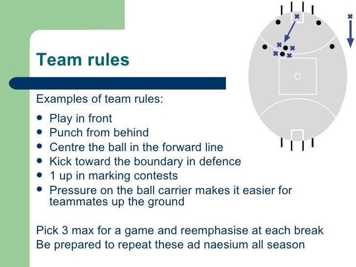 Australian Rules Football Tactics