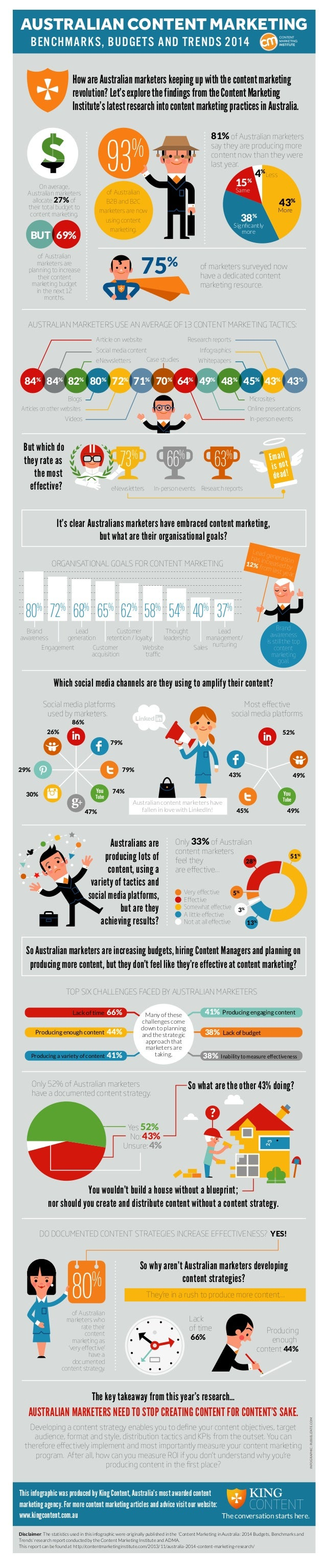 AUSTRALIAN CONTENT MARKETING benchmarks, BUDGETS AND TRENDS 2014 How are Australian marketers keeping up with the content ...