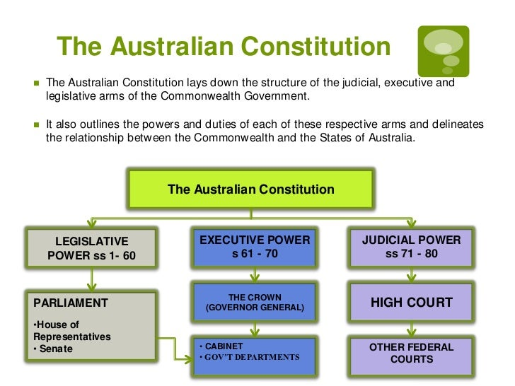 decline of parliament thesis australia The legislative function of the commonwealth parliament the decline of parliament thesis argues of the legislative function of the commonwealth.