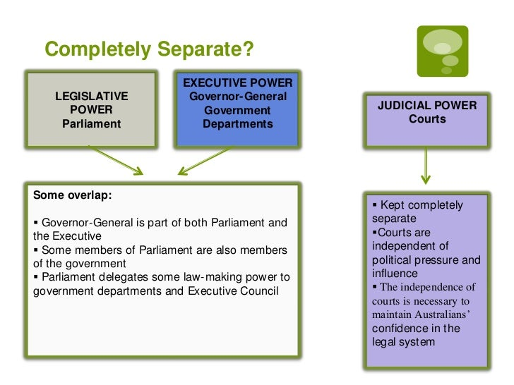 """the australian parliamentary The parliamentary library has guaranteed funding under a resources agreement, which requires it to provide high-quality analysis while """"having regard to the independence of parliament from the."""