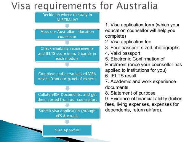 Visa application form (which your education counsellor will help you ...