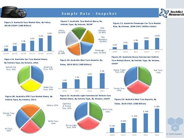 businessweek sample essays mba
