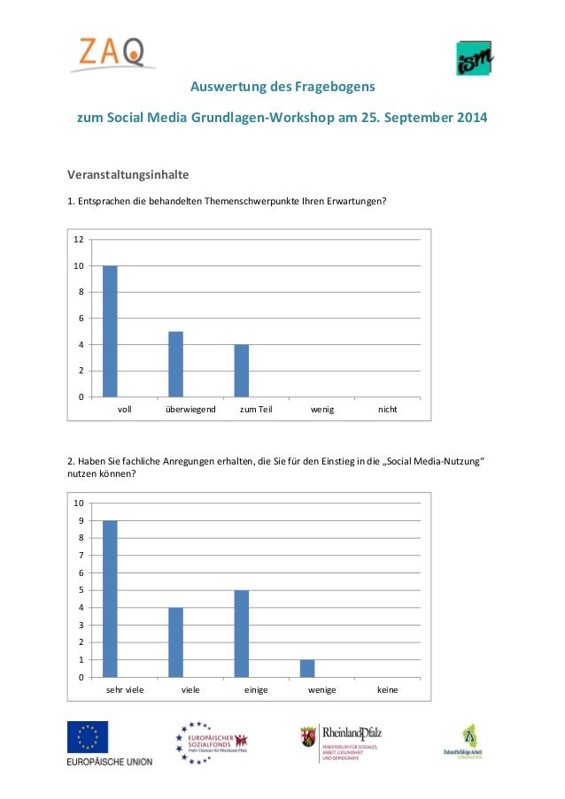 Auswertung des Fragebogens zum Social Media Grundlagen-Workshop am 25. September 2014 Veranstaltungsinhalte 1. Entsprachen...