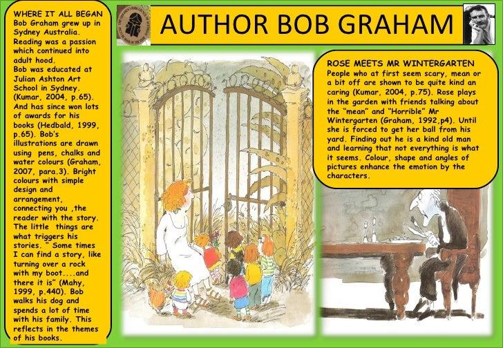 Bob Graham, Author at Perficient Blogs