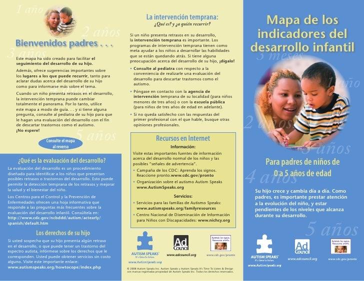 MAPA DE LOS INDICADORES DEL DESARROLLO INFANTIL
