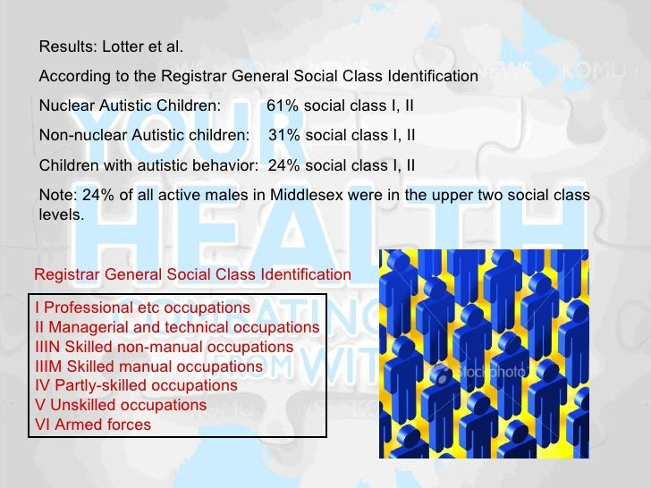 thesis paper on autism essay