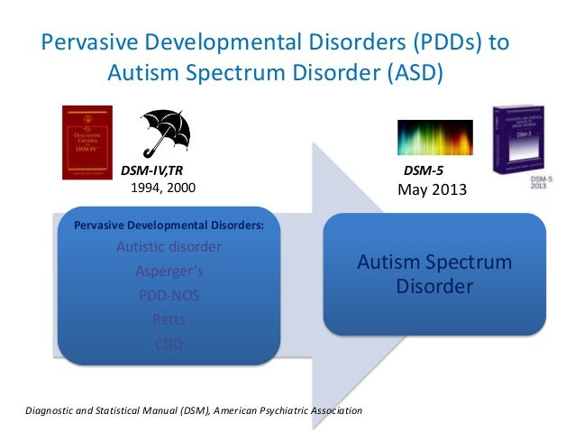 autism and development disorders essay