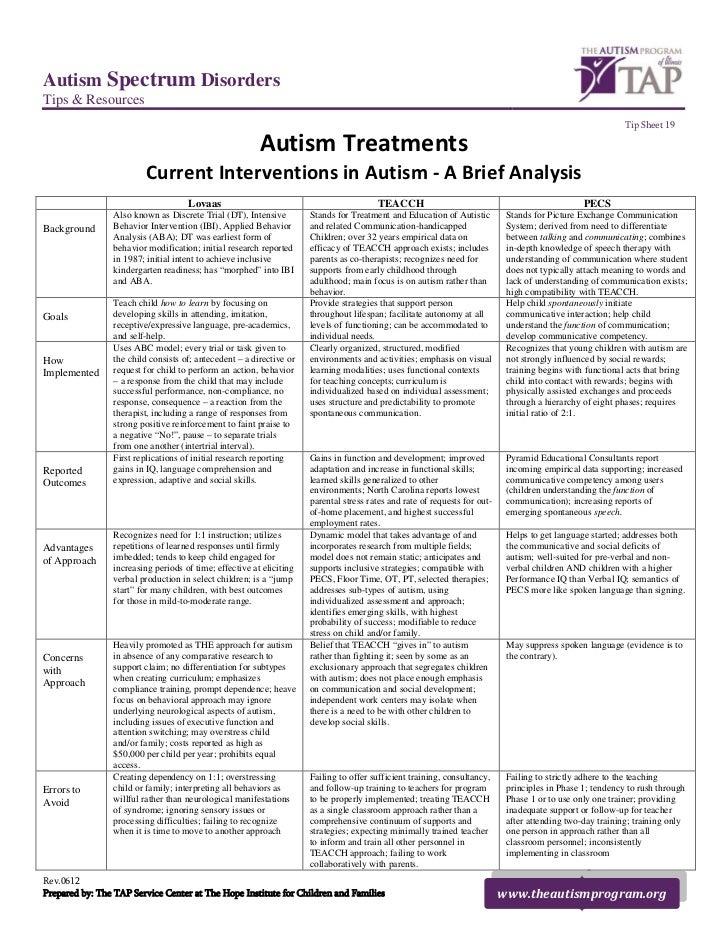 Autism Spectrum DisordersTips & Resources                                                                                 ...