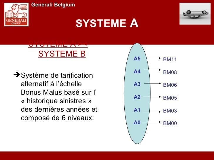 SYSTEME  A <ul><li>SYSTEME A >< SYSTEME B </li></ul><ul><li>Système de tarification alternatif à l'échelle Bonus Malus bas...
