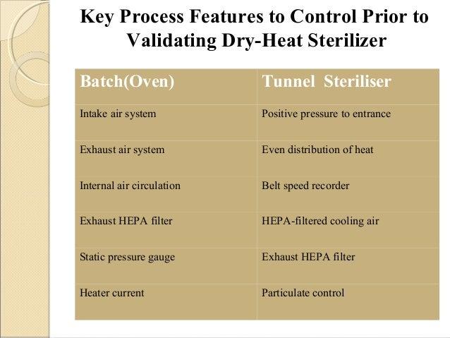 Process Validation Protocol template sample - Gmpsop