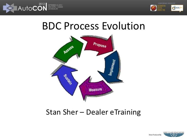 Automotive bdc business plan