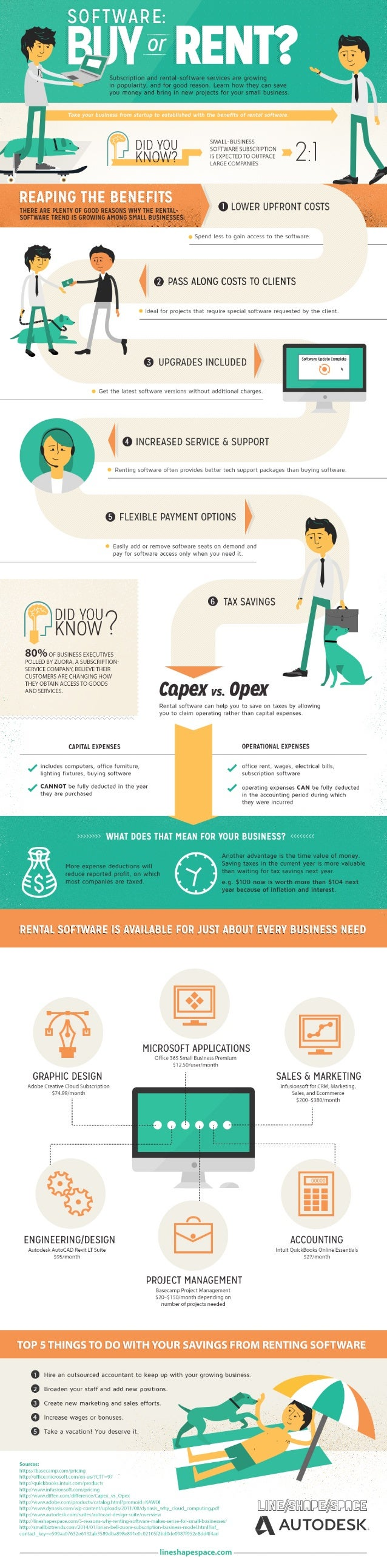 Autodesk software-rental-infographic