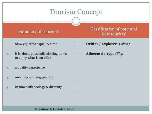 Tourism research proposal