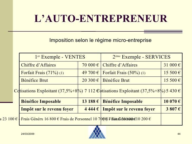 Modele facture prestation de service document online for Paysagiste auto entrepreneur