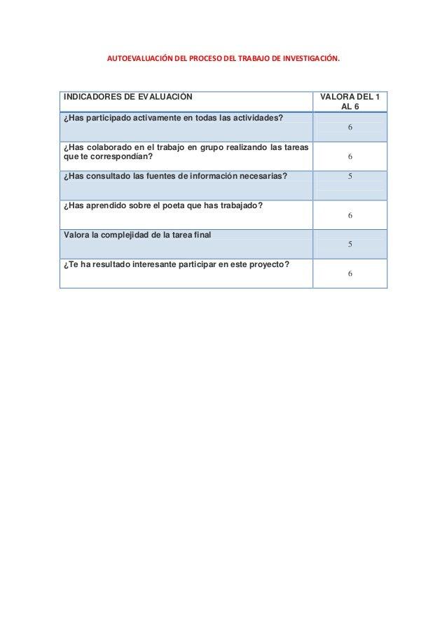 AUTOEVALUACIÓN DEL PROCESO DEL TRABAJO DE INVESTIGACIÓN.INDICADORES DE EVALUACIÓN VALORA DEL 1AL 6¿Has participado activam...