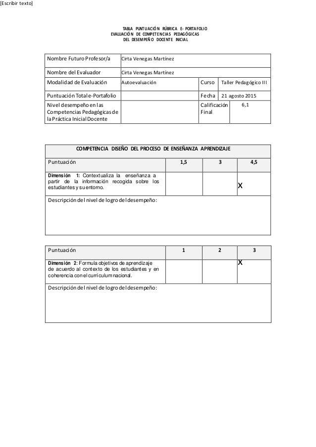 [Escribir texto] TABLA PUNTUACIÓN RÚBRICA E- PORTAFOLIO EVALUACIÓN DE COMPETENCIAS PEDAGÓGICAS DEL DESEMPEÑO DOCENTE INICI...