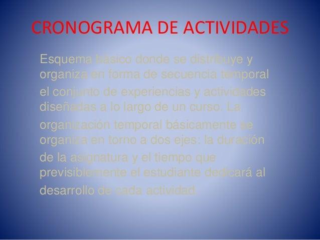 CRONOGRAMA DE ACTIVIDADES Esquema básico donde se distribuye y organiza en forma de secuencia temporal el conjunto de expe...
