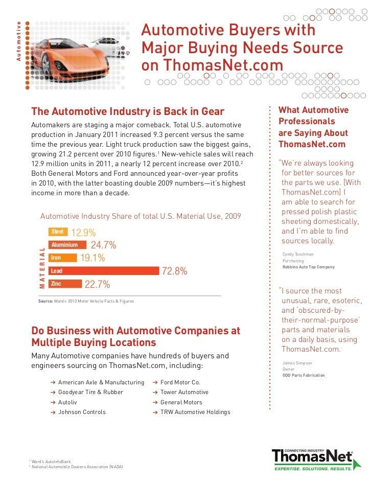 Automotive Buyers withAutomotive                                                                        Major Buying Needs...