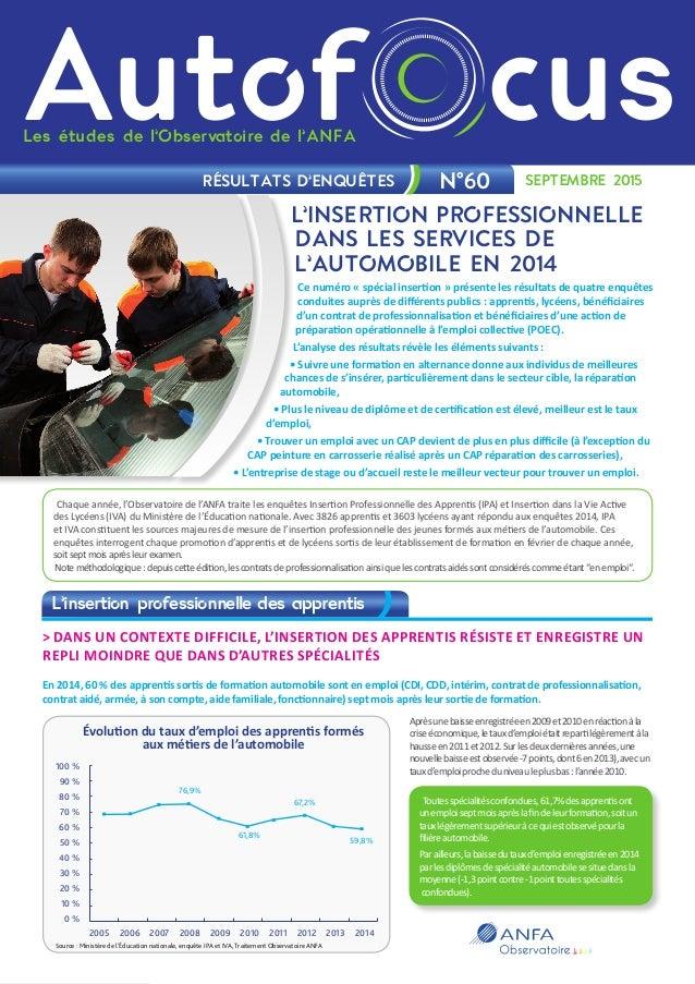 Autof cusedutéseL s AFNA'lederiotavresbO'led Ce numéro « spécial insertion » présente les résultats de quatre enquêtes con...