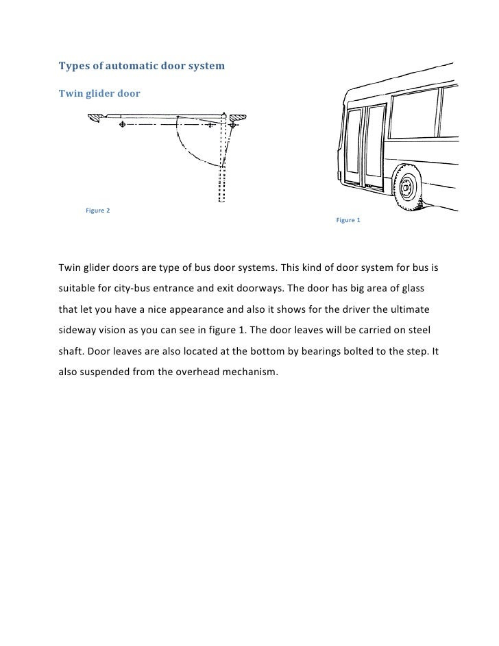 Bus Door Systems This Kind of Door System For