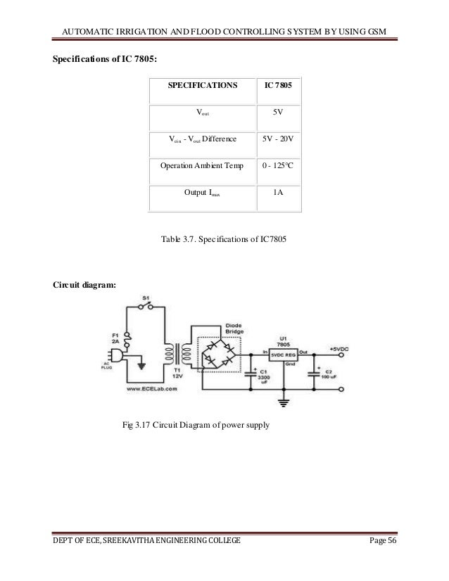 documentation automatic irrigation and flood controlling