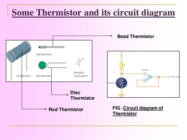 Automatic Temperature Control Using 8085 Microprocessor on thermistor circuit