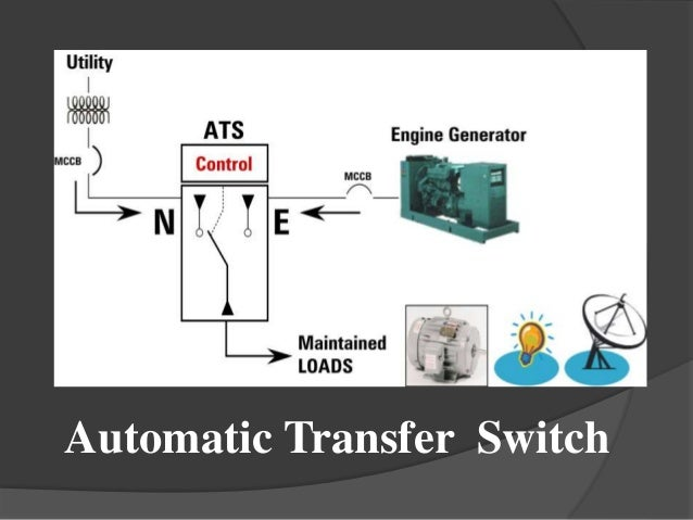 Automatic Transfer Switch Ats on generator connection diagram